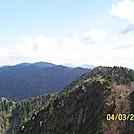 Spring 2012 by Cloudseeker in Views in North Carolina & Tennessee